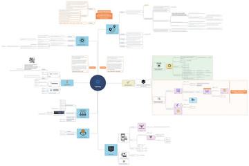 XMind 2021预览:图例2