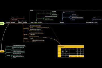 XMind 2021预览:图例1