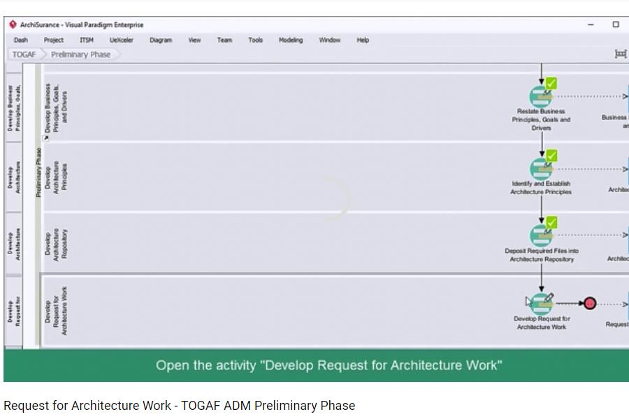 Visual ParadigmTOGAF ADM 指导:如何制定架构工作要求书