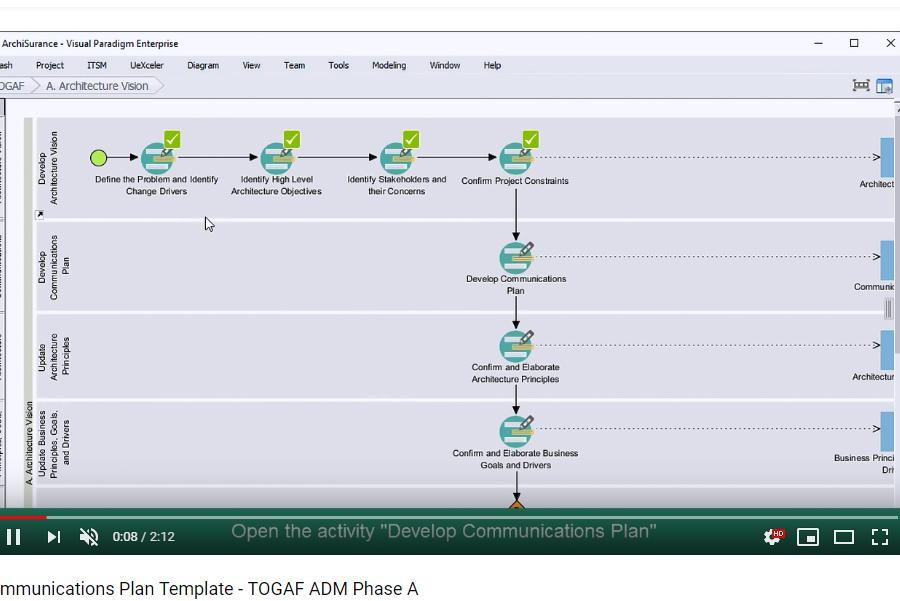 Visual ParadigmTOGAF ADM 指导: 如何制定沟通计划?
