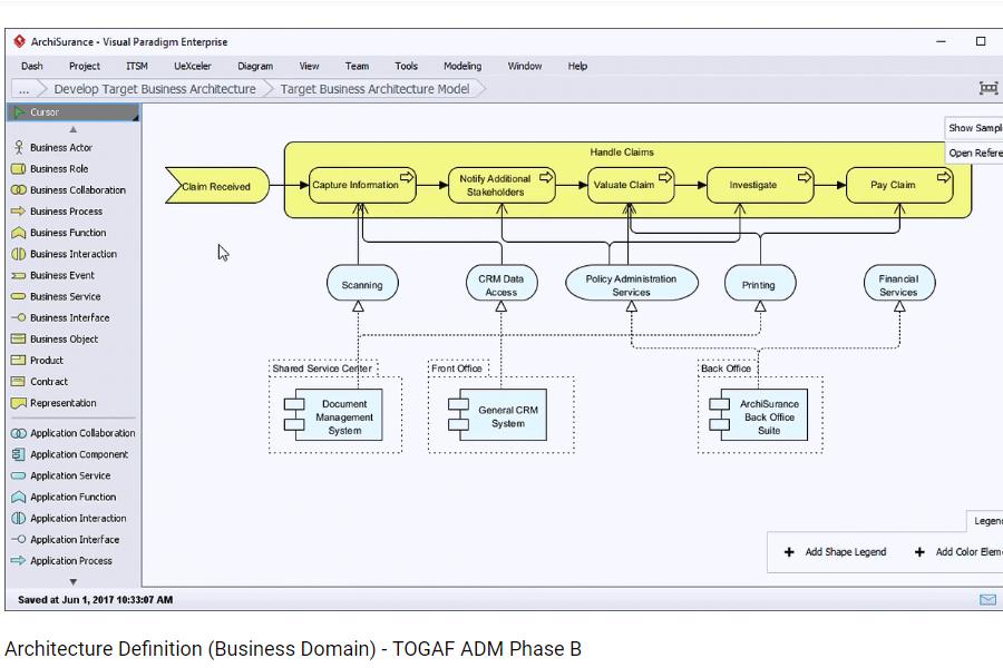 Visual ParadigmTOGAF ADM 指导:如何制定架构定义(业务领域)