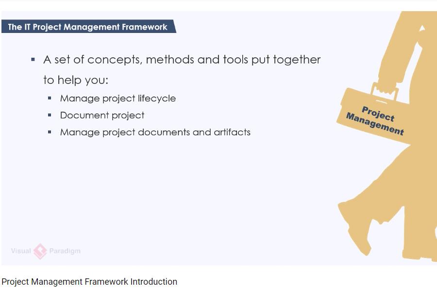 Visual Paradigm项目管理生命周期:IT 项目管理框架