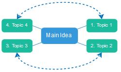 【Edraw Max教程】如何轻松创建机架图
