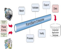 FormStorm Enterprise