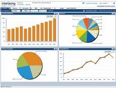 一个面向工作组和中小企业的软件,提供适合所有用户的自助服务报表、仪表盘和查询功能。