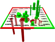 帮助用户轻松地发现趋势,查找数据中的模式和聚类