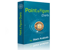Point & Figure Charts