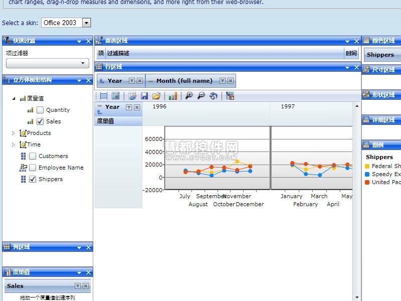 前端商业智能BI 2013发展趋势分析