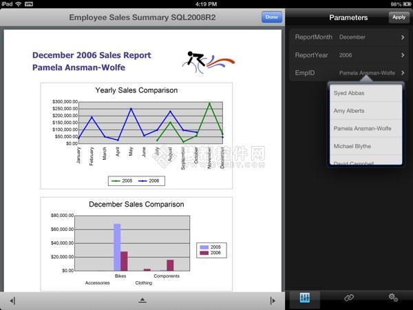 使用NetAdvantage开发iPad商业智能报表应用程序