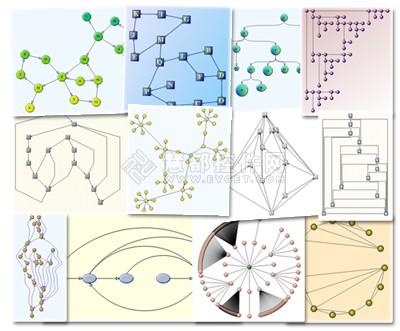 FlowChart.NET使用教程:安排组件的使用