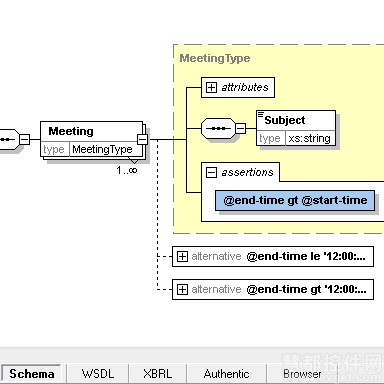 XMLSpy支持Schema