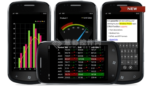 ComponentOne Studio for Windows Phone,Windows Phone 8移动应用开发工具