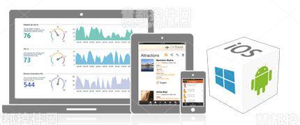 HTML5技术优势及常用开发工具介绍,LEADTOOLS,DevExtreme,TeeChart