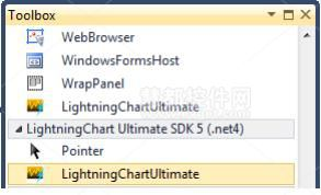 LightningChart Ultimate组件