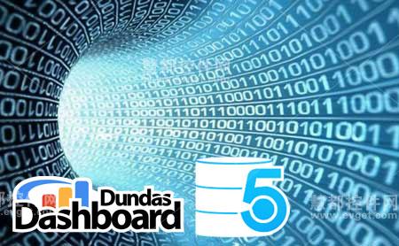至即将到来的Dundas Dashboard V5–大数据