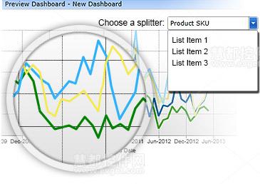 Dundas Dashboard v5.0 更快地访问数据