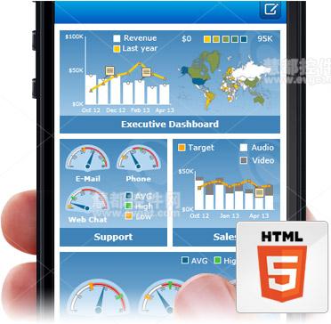 Dundas Dashboard v5.0 新的HTML5 & mobile功能