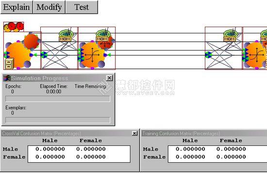 人工神经网络工具NeuroSolutions使用教程:NeuralExpert构建神经网络
