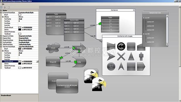 流程图控件FlowChart.NET使用教程:设置图表样式和主题