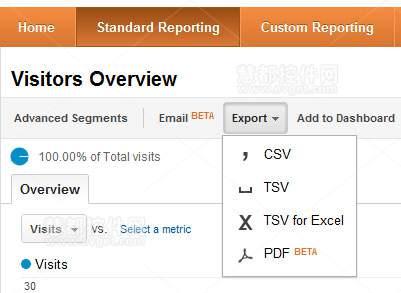 Ggoogle数据可导出多种格式