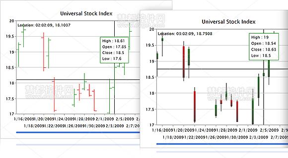 Financial Charting,金融图表,InterSoft 2013,用户界面