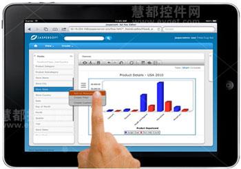 Jaspersoft-移动商业智能(BI)应用