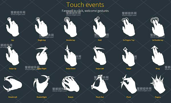 JavaScript框架,Quo JS,触摸手势