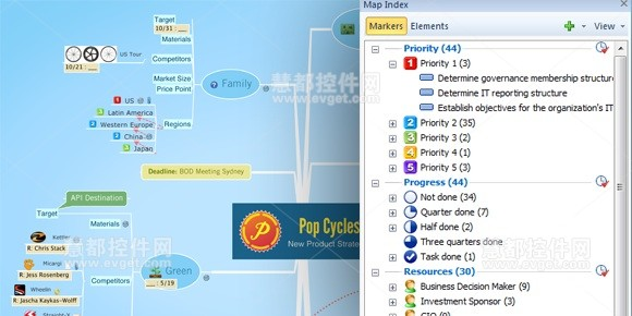 MindManager 14 for Windows的索引功能