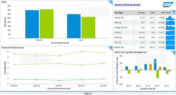 SAP BusinessObjects Mobile-移动商业智能(BI)应用