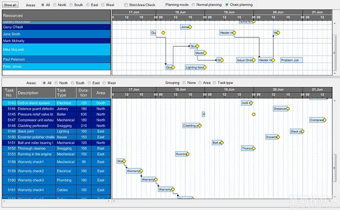 使用甘特图实现服务计划可视化1