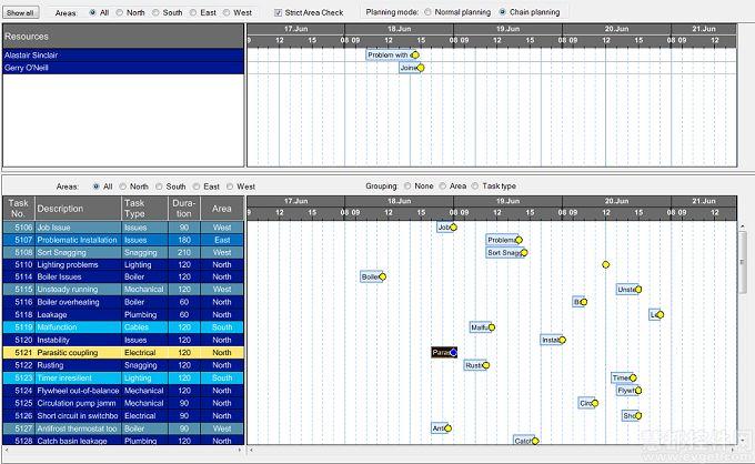 使用甘特图实现服务计划可视化2