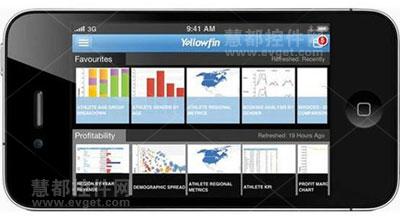 Yellowfin-移动商业智能(BI)应用