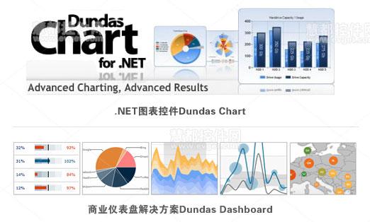 .NET图表控件Dundas Chart