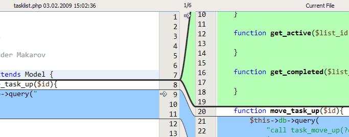 PHP开发工具(PHP IDE)对比评测:Zend Studio VS NetBeans PHP