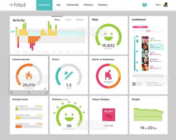 Fitbit的Metro风格设计