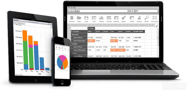 推荐3款常用.NET移动报表开发工具