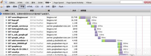 史上最全的Web性能测试工具大全