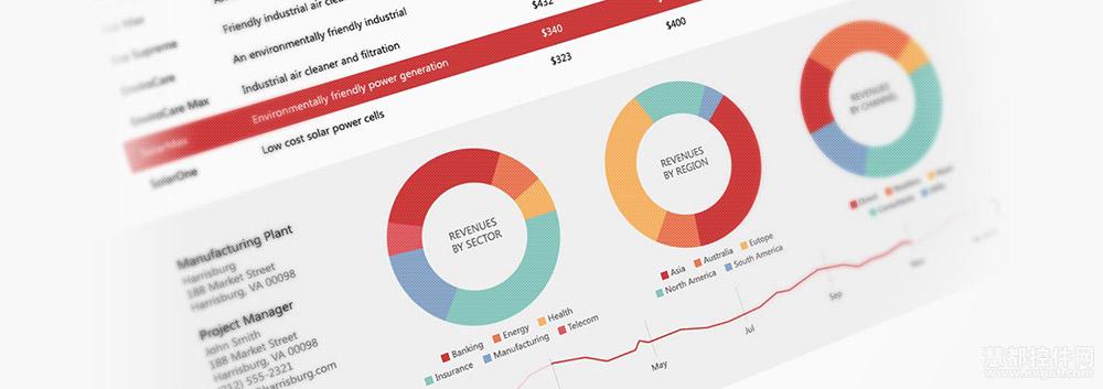软件界面设计三大流程