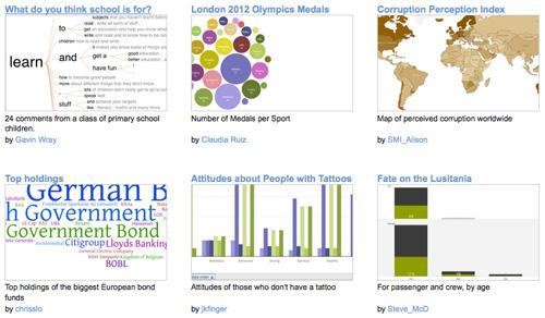 12款最流行的信息图表制作工具-Many Eyes