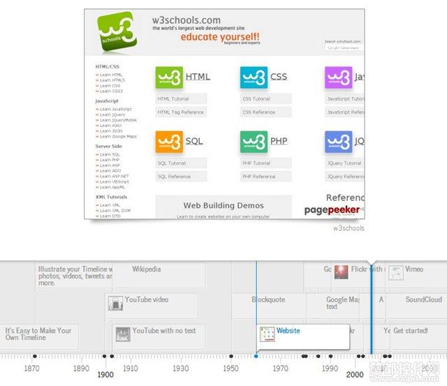 12款最流行的信息图表制作工具-Timeline JS