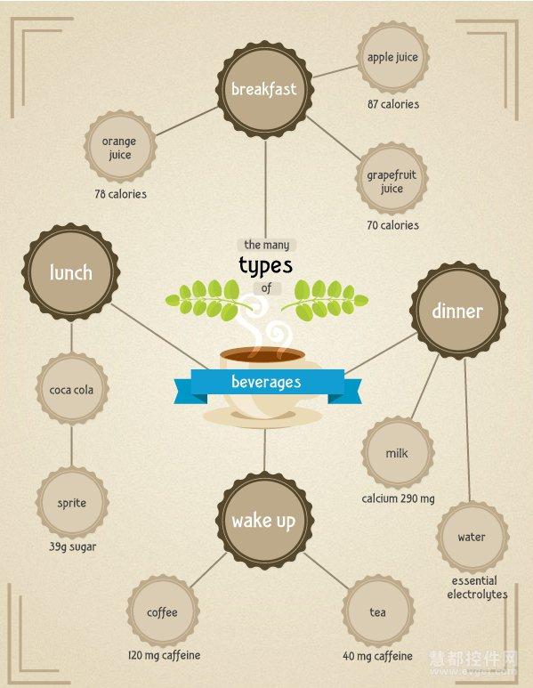 12款最流行的信息图表制作工具-Easel.Ly