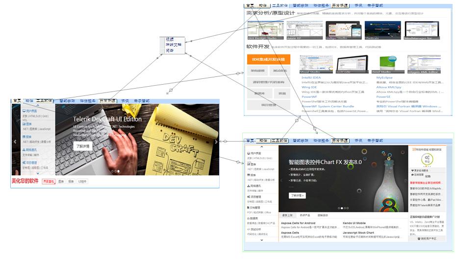 GUI页面连接图示