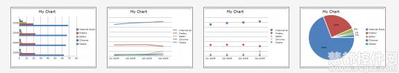 JavaScript图形图表库,MilkChart