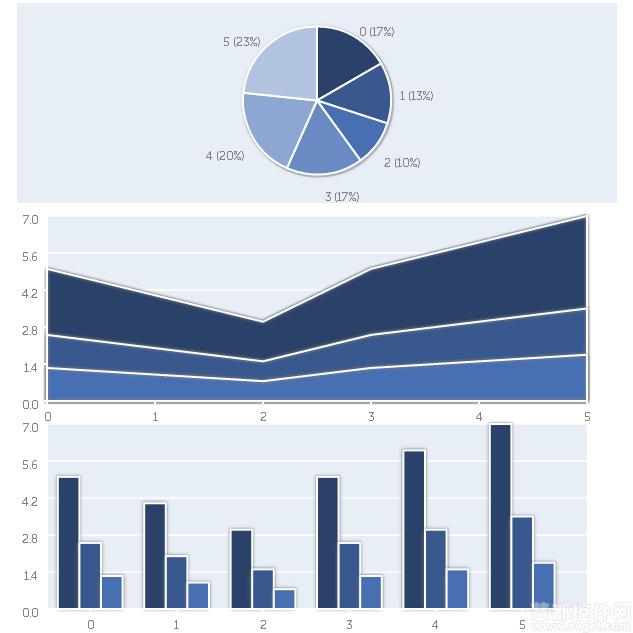 JavaScript图形图表库,PlotKit