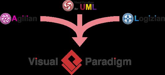 Visual Paradigm融合
