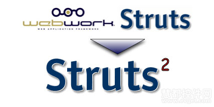 JAVA首选五款开源Web开发框架Struts2