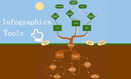 12款当前最流行的信息图表制作工具