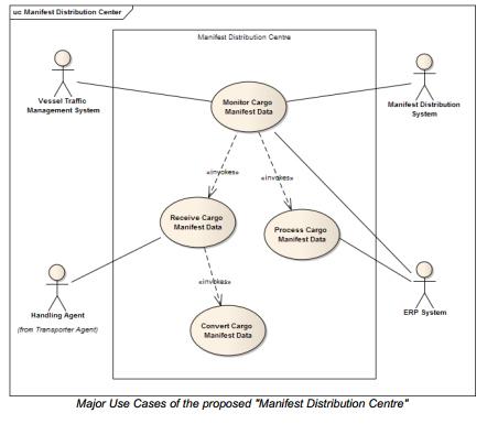 微信系统结构图