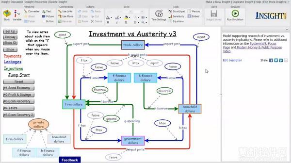 实用的视图模型制作工具-InsightMaker