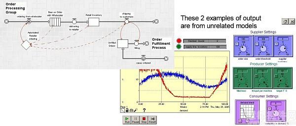 实用的视图模型制作工具-iThink